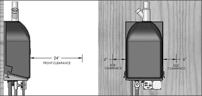 80,000 BTU Munchkin Contender Gas Boiler, Boilers