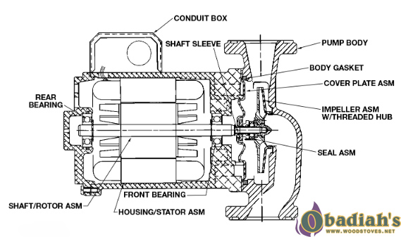 Booster Pump Specs bell & gossett cast iron pl 36 booster pump at obadiah's woodstoves