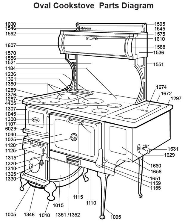 Heartland Exterior Oven Door Thermometer