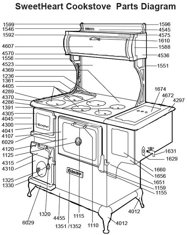 Heartland Interior Oven Thermometer